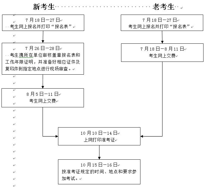 电路 电路图 电子 设计 素材 原理图 689_629