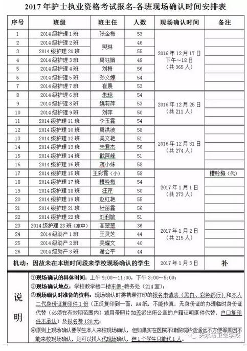 甘肃省天水市卫生学校17年护士资格证报名现场确认时间及地点通知