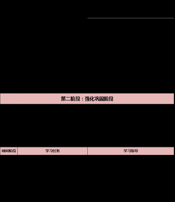 2018年二级建造师《工程法规》11月份学习计划