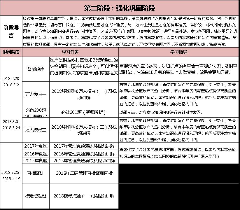 2018年二级建造师《施工管理》11月份学习计划