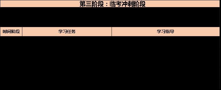 2018年二级建造师《市政工程》11月份学习计划