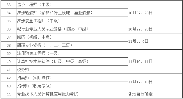 2018年度中级会计职称考试时间