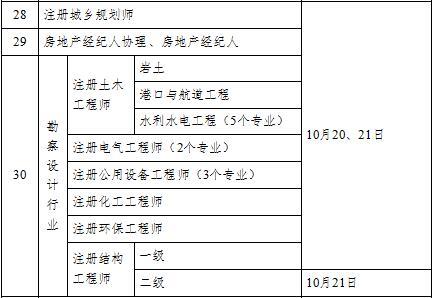 2018年水利水电工程师考试时间:10月20日-21日