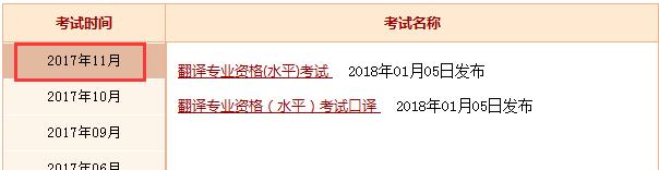 2017年重庆执业药师考试成绩