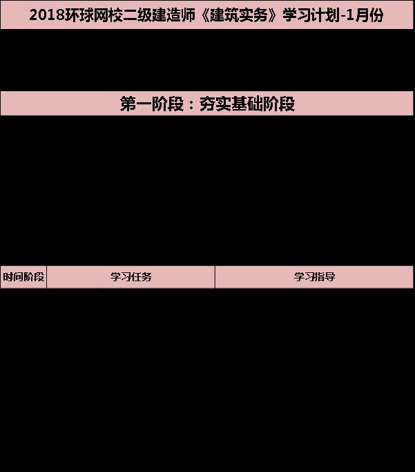 2018年二级大奖娱乐《建筑工程》学习计划-1月份