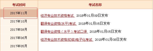 2017年云南执业药师考试成绩