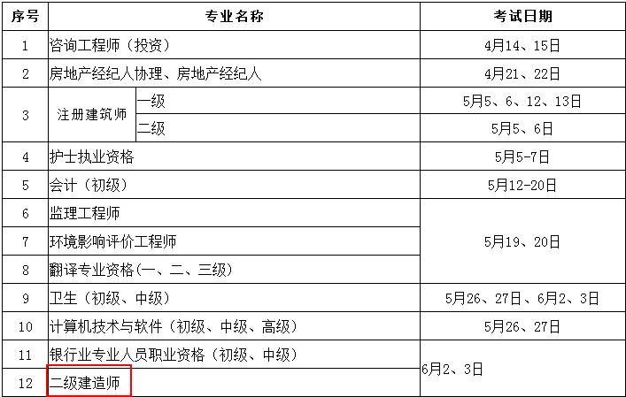 2018年宁夏二级大奖娱乐考试时间俄日6月2-3日