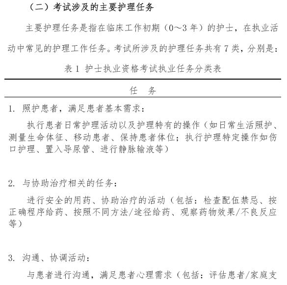 2018年护士执业资格考试考试大纲(试行)