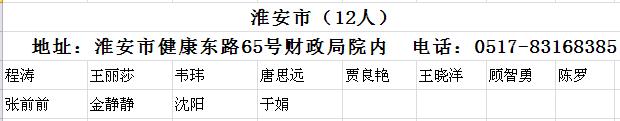 淮安市2017年注册会计师全科合格人员名单