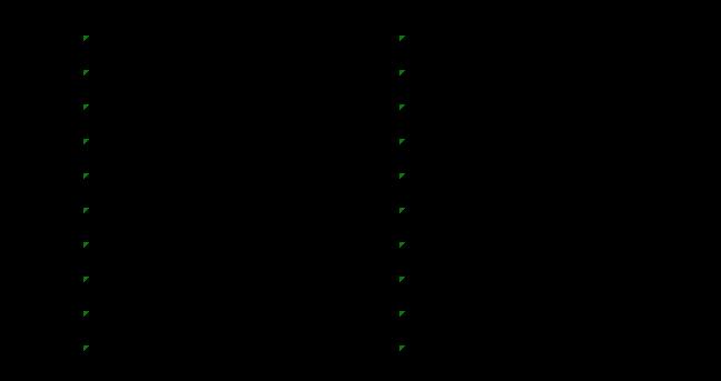 2017河南焦作一级建造师(含增项)合格名单176人