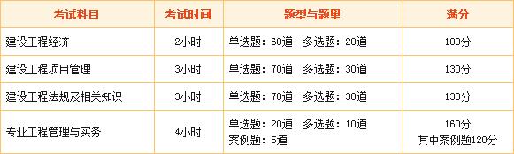 2018年北京市一级建造师考试报名条件解读