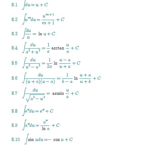 成人高考高起点《数学》重点知识梳理(5)