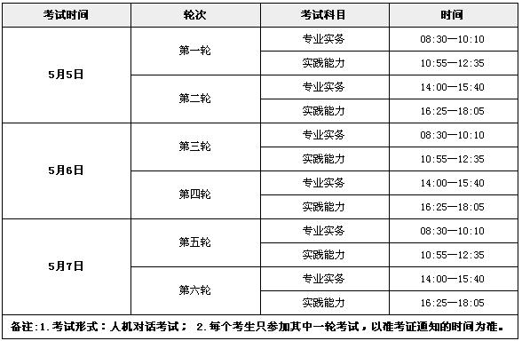 2018年护士执业资格考试时间安排