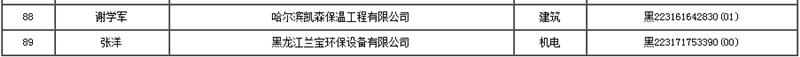 2018年黑龙江二级建造师曹辉等89人注销人员名单公示
