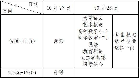 2018年上海成人高考考试报名招生工作规定