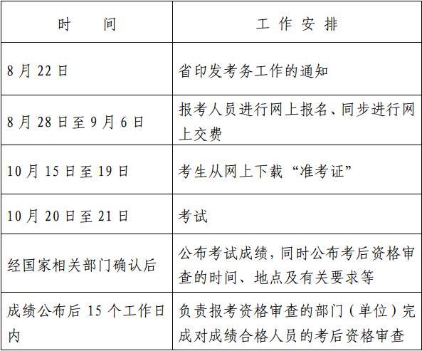 2018年浙江注册城乡规划师职业资格考试报名