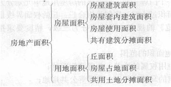 http://www.zgmaimai.cn/fangchanjiaji/107104.html