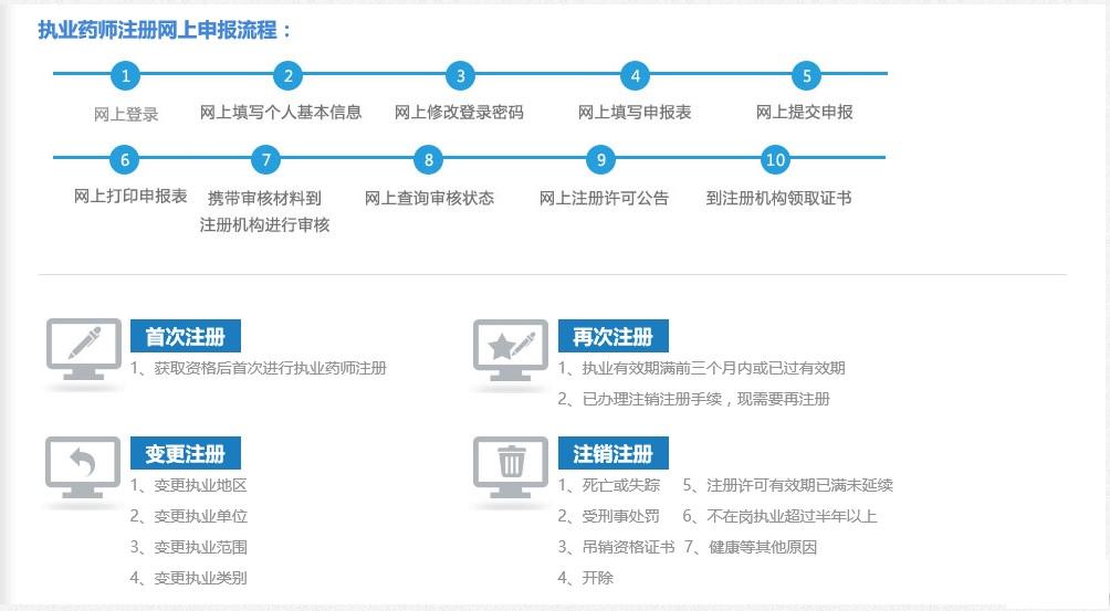 重庆市执业药师注册平台
