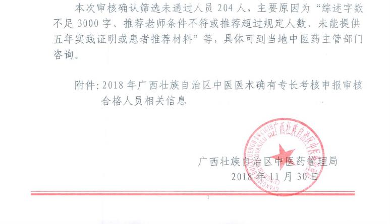关于2018年广西中医医术确有专长考核申报审核合格人员相关信息的公示