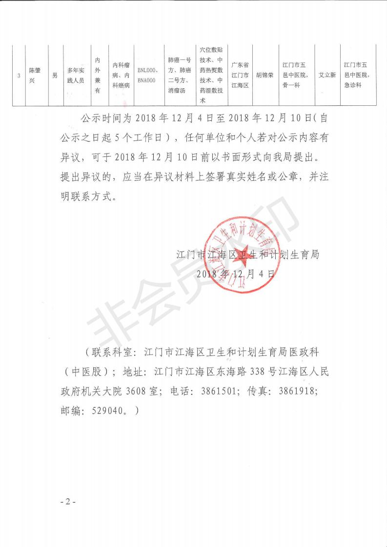 江海区2018年中医医术确有专长人员资格考核初审合格人员基本情况公示