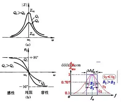 2,lc 串联和并联电路的阻抗计算,串联时,电路阻抗为z=r j(xl-xc)=r j