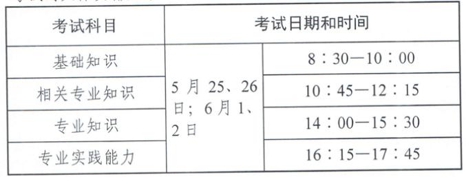 2019年主管中药师考试时间定于5月25、26日、6月1、2日
