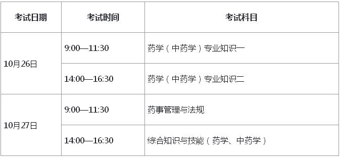 2019江西执业药师考试时间
