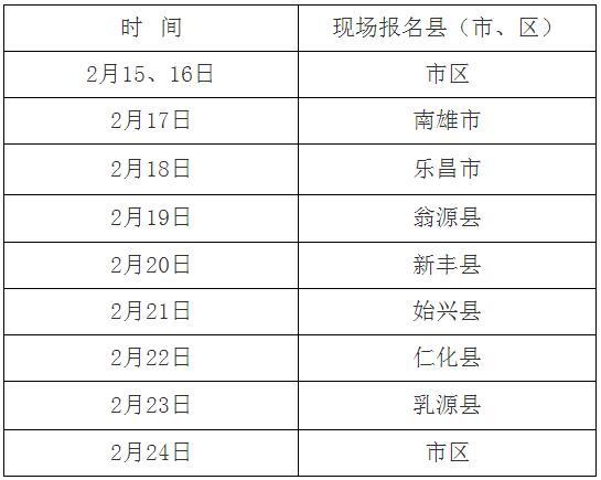 韶关市2019年临床执业医师考试报名工作通知