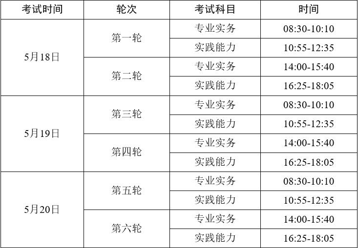 2019年护士资格考试时间