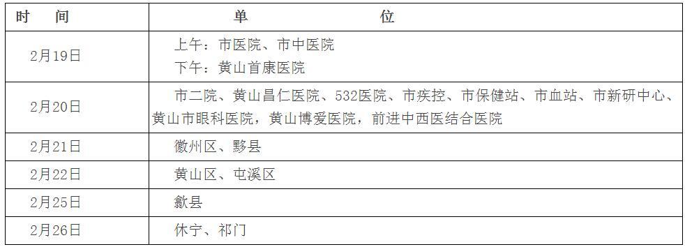黄山市2019年医师资格考试报名现场确认时间安排表