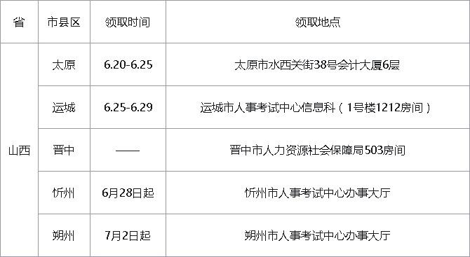 山西省2017年执业药师证书领取时间