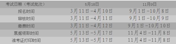 【2019下半年广西劳动关系协调师