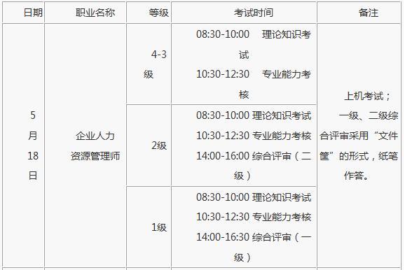 镇江人力资源管理师考试时间