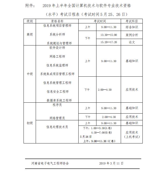 河南2019年上半年软考有关事项的通知