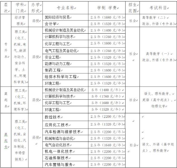 2019年吉林化工学院成人高考招生简章