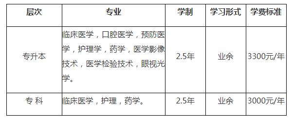 http://www.xarenfu.com/wenhuayichan/31549.html