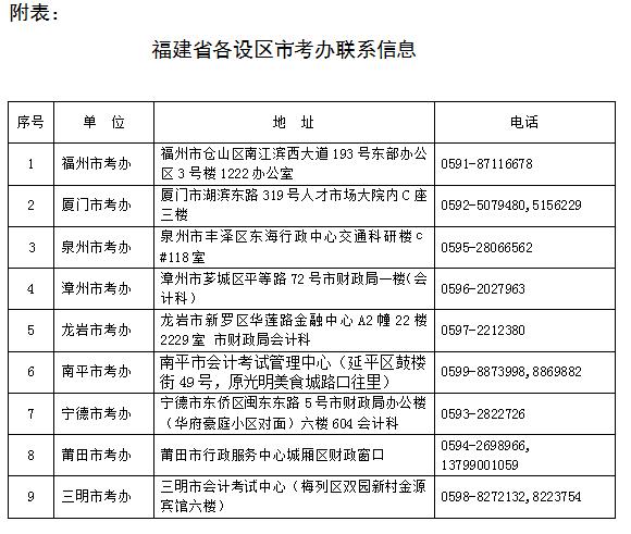 福建省注册会计师考试联系电话