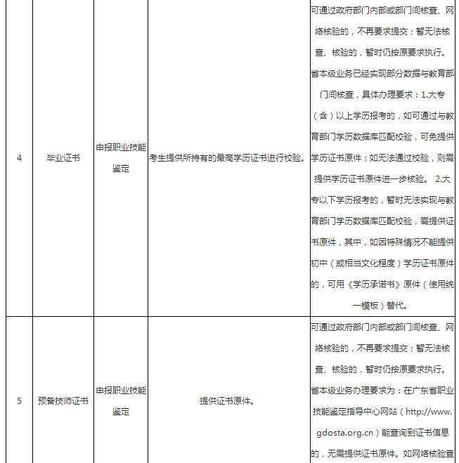 广东人力报名