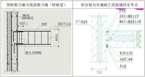 装配式结构工程重点难点控制3