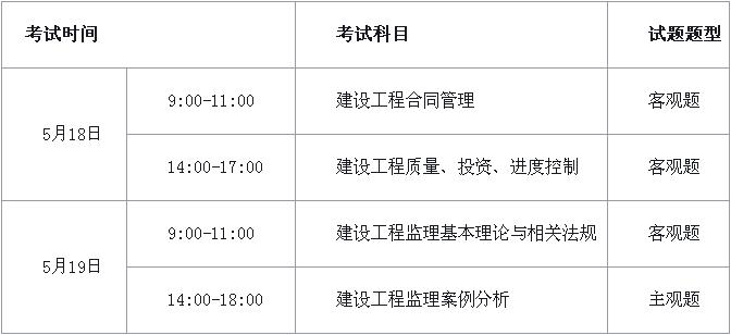 2019年黑龙江监理工程师考试时间