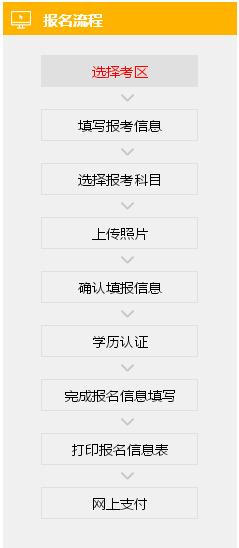 2019注册会计师报名流程