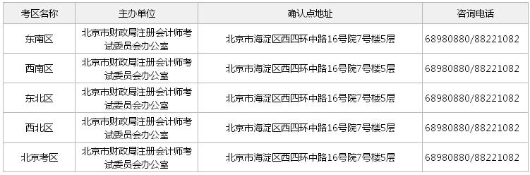2019年北京地區注冊會計師報名咨詢電話
