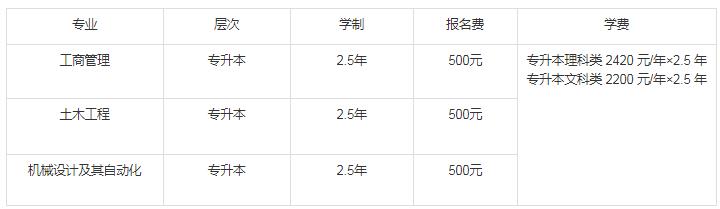 2019年江苏南京理工大学成人高考招生简章