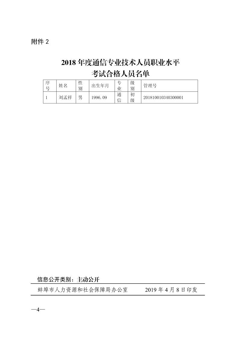 2018年下半年蚌埠市軟考證書領取