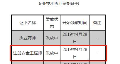 2018年四川德阳注册安全工程师证书领取通知