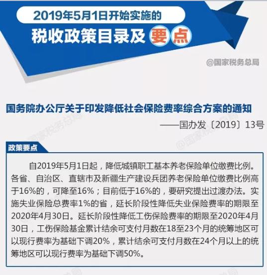 中级会计职称行业动态:5月1日起正式实施新税收政策