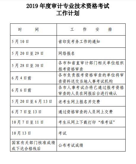 2019年浙江审计师考试工作计划