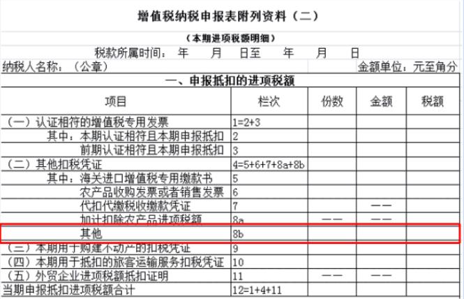增值税纳税申报表附列资料(二)