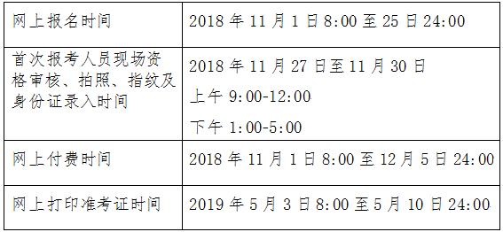 2020年北京初级会计职称报名时间什么时候?