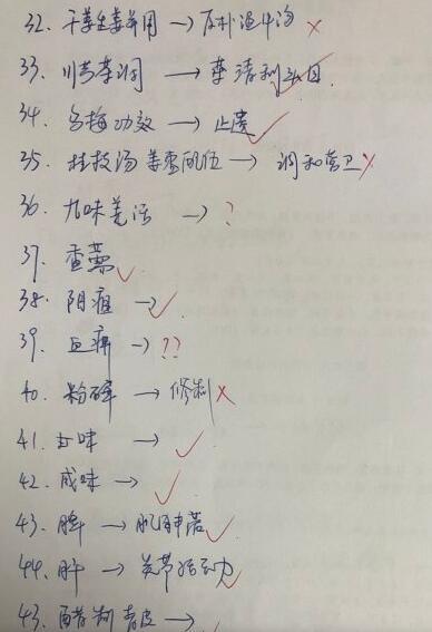 网友版2019中医主治医师真题